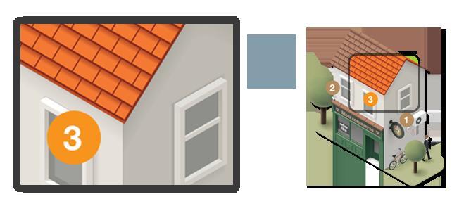 Alarme protection de l'habitation